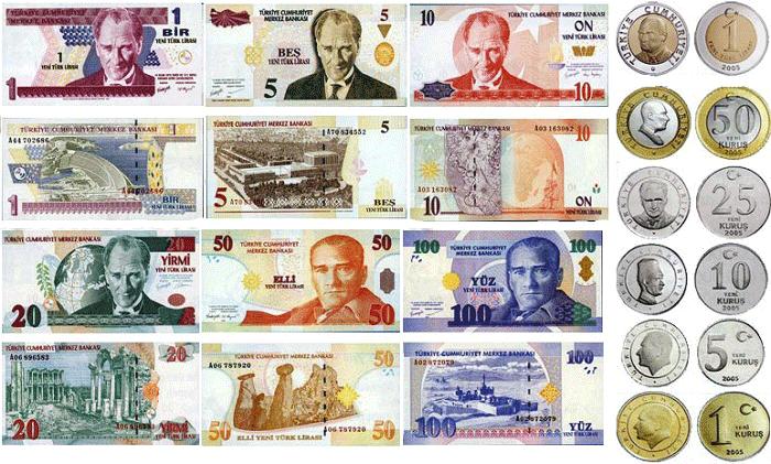 Все виды валют m-forex.ru