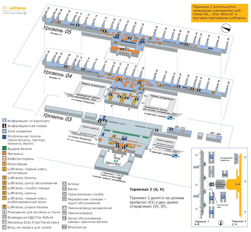 Схема аэропорта Мюнхена