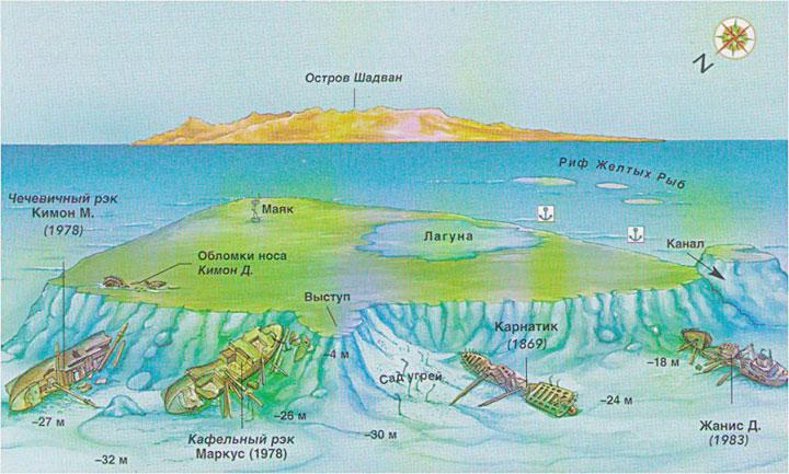 Карта рифа Шабу Абу Нухас
